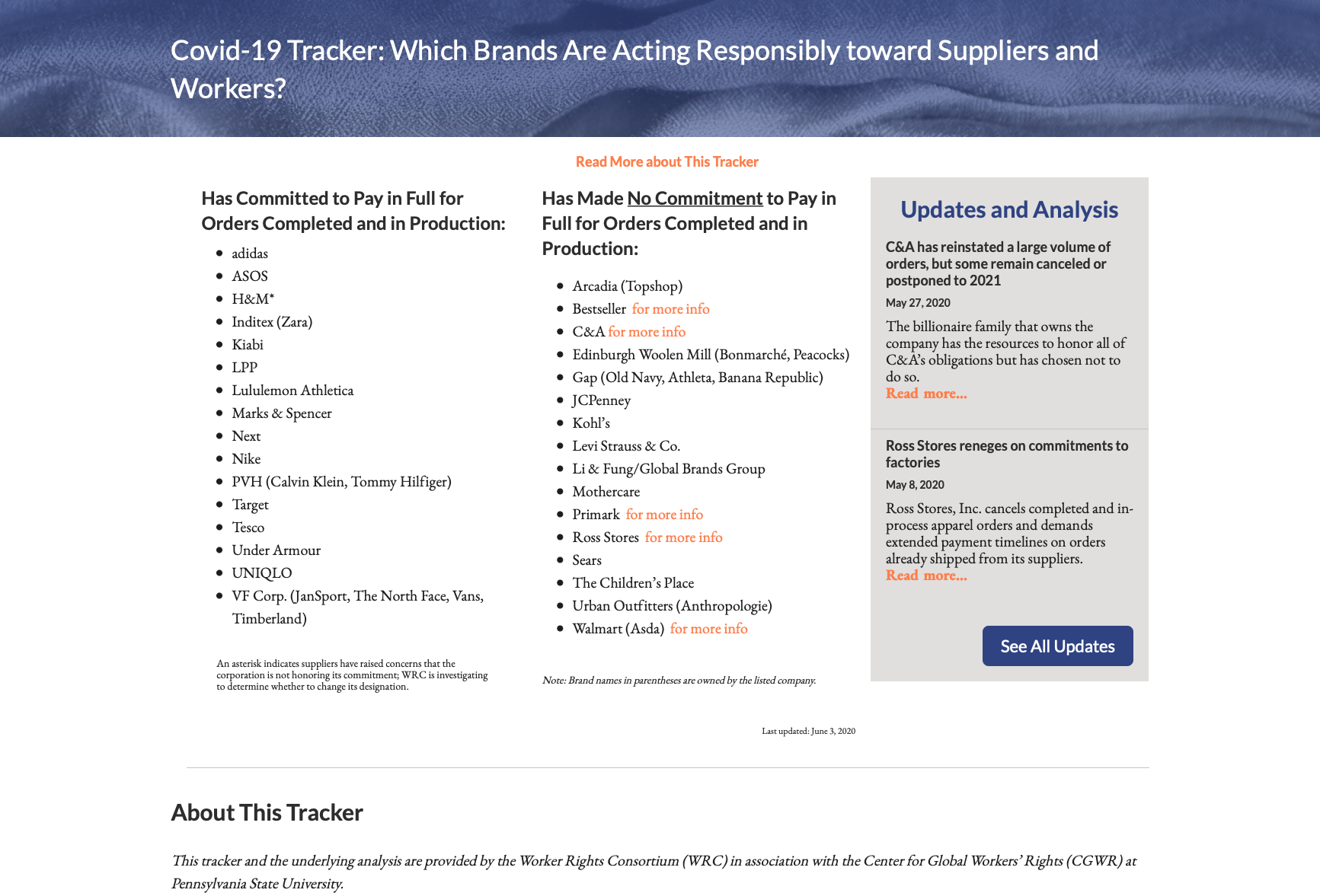 Covid-19 Tracker: Which Brands Are Acting Responsibly toward Suppliers and Workers?